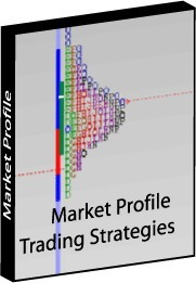 EN) – Market Profile Trading A to Z | Andrew Hall