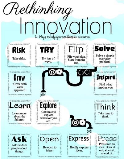 Inspiring Innovation | school improvement process | Scoop.it