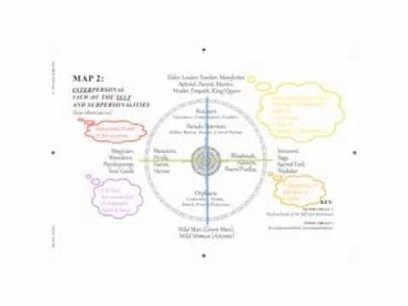 Wild Mind Book Review, Part 2 — Exploring the Map of the Human Psyche   Wild Resiliency   Scoop.it