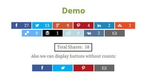20+ Best Social Counter Plugins for WordPress | El Mundo del Diseño Gráfico | Scoop.it