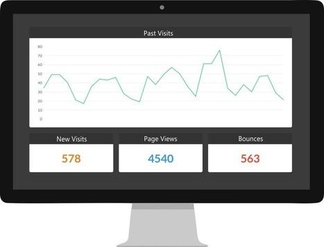 OOcharts • The Simple API for Google Analytics™ | Good stuff online | Scoop.it