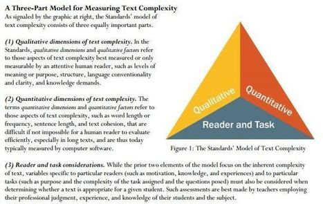 Lexile Level Is One of Three Components of Text Complexity | Library collections for learning | Scoop.it
