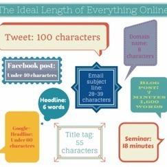 Quelle est la longueur idéale des contenus sur le web ? | Institut de l'Inbound Marketing | Scoop.it