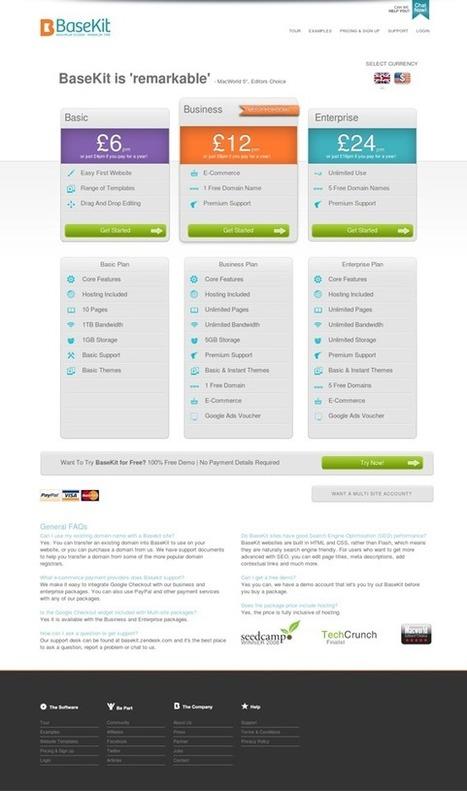 100 Conversion Optimization Case Studies | Digital Marketing Exposed | Scoop.it