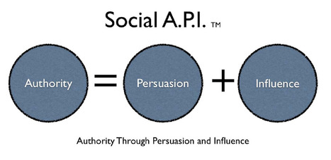 "Conversion Conference Blog » Increased Conversion: 5 Killer Tips for Selling and More with the ""Social API"" 