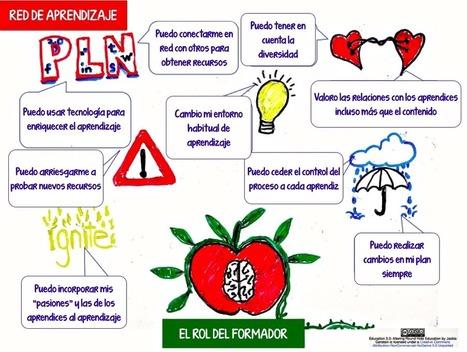 Por @LauraRosillo : HEUTAGOGÍA: aprender a cambiar en la madurez | Liderazgo - Inteligencia Emocional - Management | Scoop.it