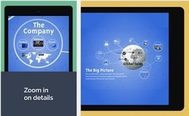 Top 3 Android Presentation Apps for Teachers ~ Educational Technology and Mobile Learning | Teaching with Tablets | Scoop.it