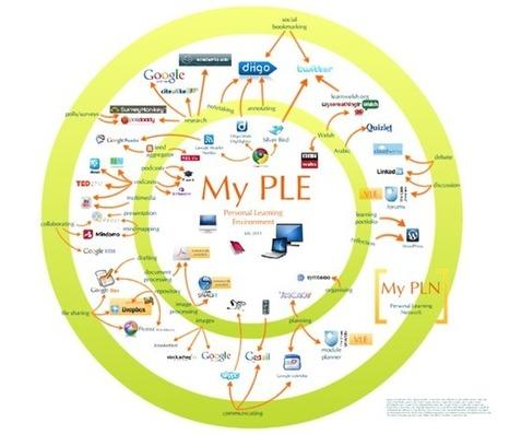 En un mundo de siglas | traduglot | Entornos Personalizados de Aprendizaje (PLE) | Scoop.it