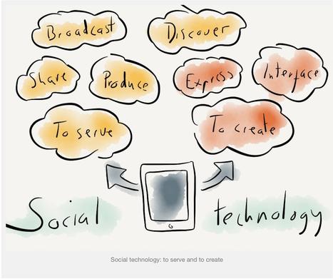 Modelo de mobile learning: cómo interactuamos con la tecnología   Sinapsisele 3.0   Scoop.it