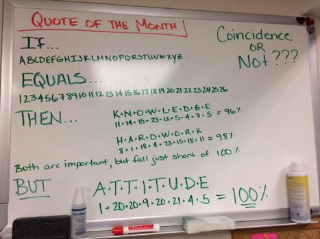 SMART METRIX aime : 100% Attitude...Global Performance | Le coaching professionnel par Soizic Merdrignac | Scoop.it