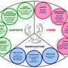Médias, images et TIC pour l'éducation [Media & Information Literacy]