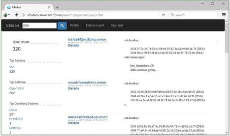 Google Hacking Database, GHDB, Google Dorks | I