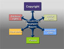 the Web2.0 Rights project. | Copyright and digital images | Scoop.it