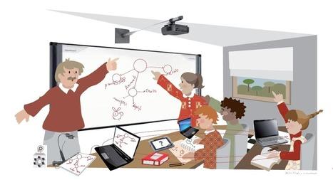 REVISTA DIM | Entornos Personales de Aprendizaje | Scoop.it