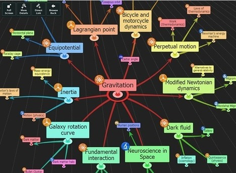InfoRapid Knowledge Portal, a visual content delivery tool - The mind-mapping.org Blog | Medic'All Maps | Scoop.it