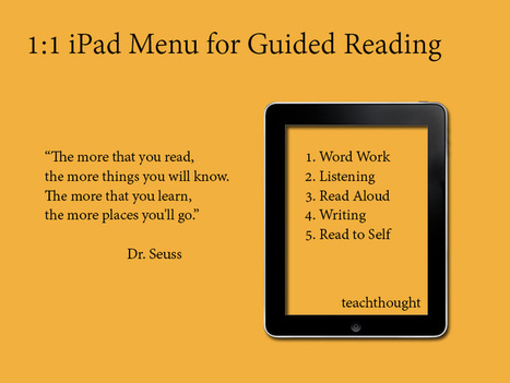 A 1:1 iPad Menu For Guided Reading - te@chthought | iPads in EdTech | Scoop.it