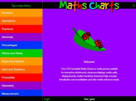 A Visual Math Glossary for Your iPad - iPad Apps for School | K - 12 education | Scoop.it