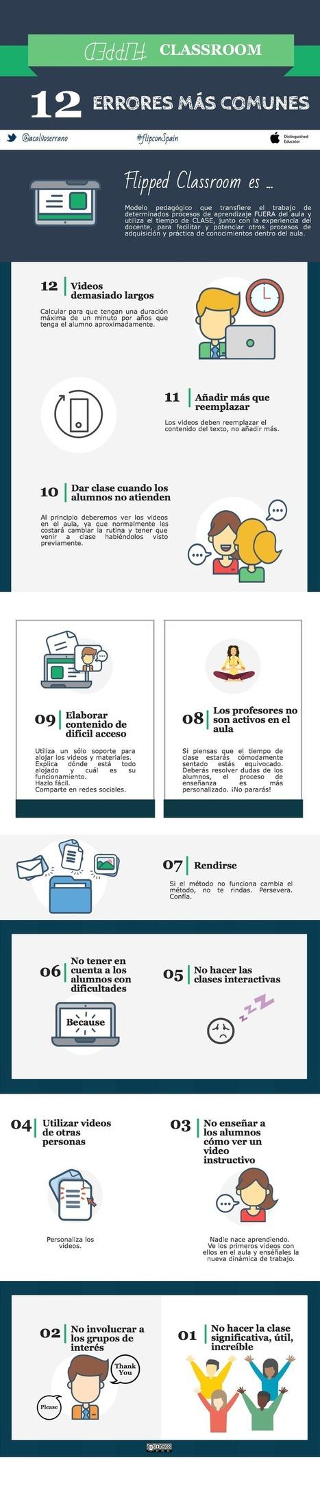 12 errores más comunes en Flipped ClassRoom   Las TIC en el aula de ELE   Scoop.it