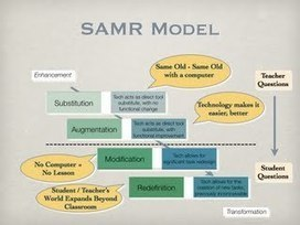 SAMR Model - Technology Is Learning | Moodle and Mahara | Scoop.it