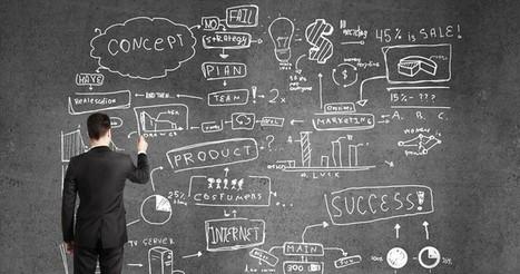 Jordan Koene on Preparing Your 2015 Marketing Strategy by @wonderwall7   SpisanieTO   Scoop.it