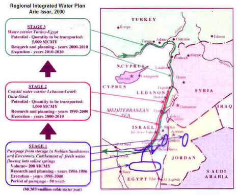 Water in the Middle East Conflict | History, Geography and new technologies | Scoop.it