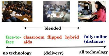 Online learning for beginners: 1. What is online learning? | Tony Bates | blended learning | Scoop.it