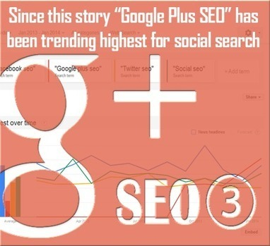 REALSMO: The Missing Google Plus Page Rank Phenomena | Search Engine Optimization (SEO) Tips and Advice | Scoop.it