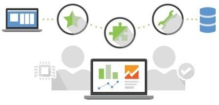 Google Analytics Demos & Tools - Analytics Blog | Le marketing et la communication digital | Scoop.it
