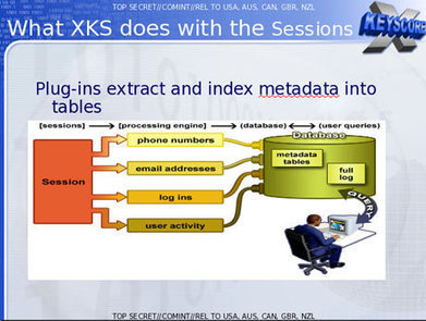 XKeyscore: NSA tool collects 'nearly everything a user does on the internet' | The World For A Country | Scoop.it