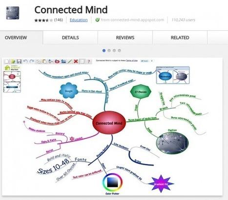 Opciones para crear mapas mentales en Internet | Educación a Distancia y TIC | Scoop.it