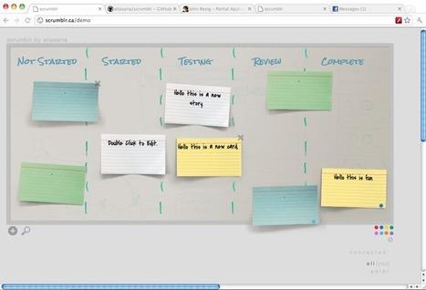 NetPublic » 5 solutions en ligne gratuites de tableaux de bord virtuels collaboratifs | Ma boîte à outils | Scoop.it
