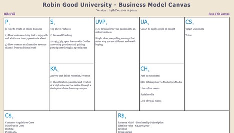 Editable Online Business Model Canvas Template