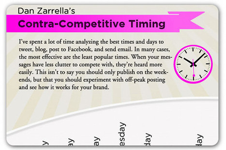 Infographic: The (new) best time to post to social media | visualizing social media | Scoop.it