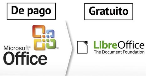 15 alternativas gratuitas a programas de pago | El colador | Scoop.it