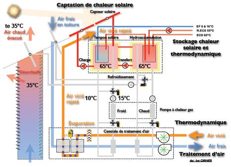 chauffe eau solaire fiche technique
