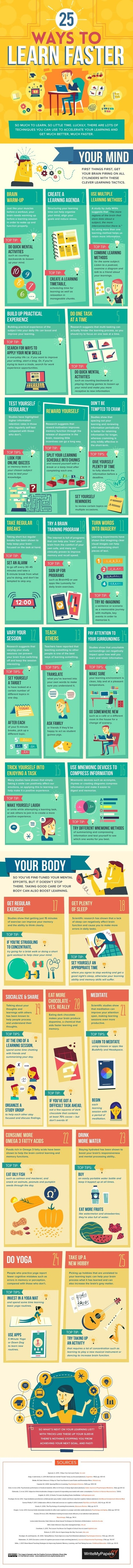 "Infographie : ""25 Ways to Learn Faster"" 