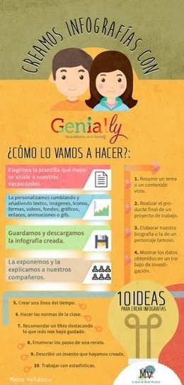 Creamos infografías con Genially | EduTIC | Scoop.it