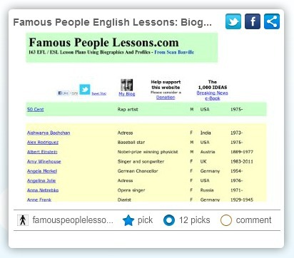 Famous People English Lessons: Biographies and ESL Lesson Plans | Off-the-Web ELT Lessons, Materials & Activities | Scoop.it