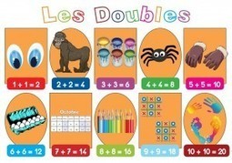 Affiche : les doubles | Math Primary | Scoop.it