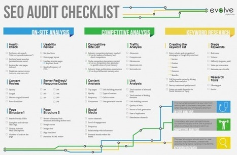 Evolve introduces a downloadable SEO Audit Checklist | SEO Experts | Organic SEO | Scoop.it