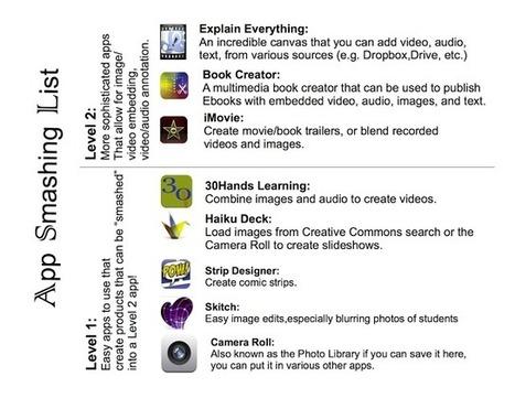 More App Smashing Stuff   Go Go Learning   Scoop.it