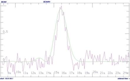 Οι φήμες για το μυστηριώδες «εξωγήινο» ραδιοσήμα | SCIENCE NEWS | Scoop.it