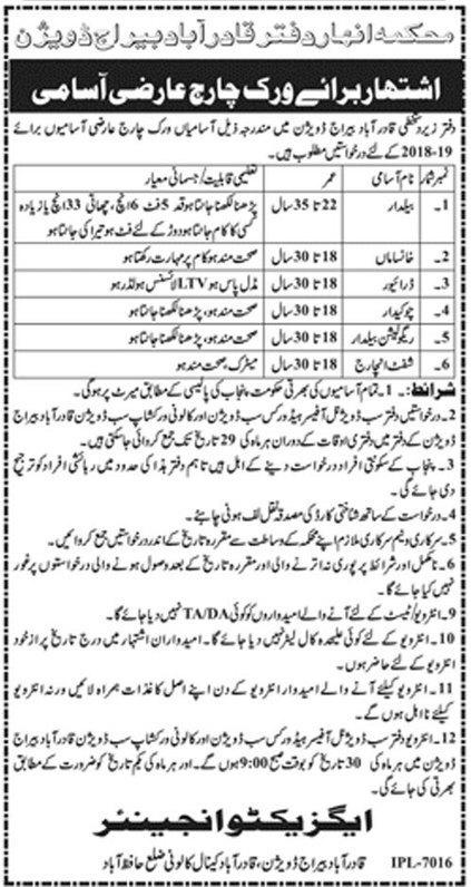 Irrigation Department Punjab Jobs | Irrigation