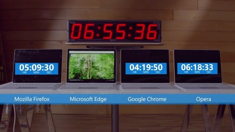 Microsoft's Edge Is More Power Efficient than Google Chrome Test Shows - WinBuzzer | Windows 8 - CompuSpace | Scoop.it
