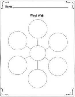 Fern's Freebie Friday ~ Writing Graphic Organizers Grades K-3 | Easy to Use Resources for Special Education Students! | Scoop.it