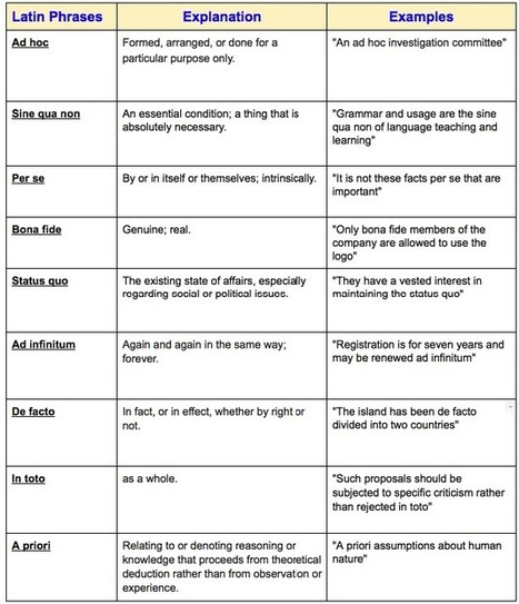 A Handy Chart Featuring 9 Popular Latin Phrases for Research Students | TEFL & Ed Tech | Scoop.it