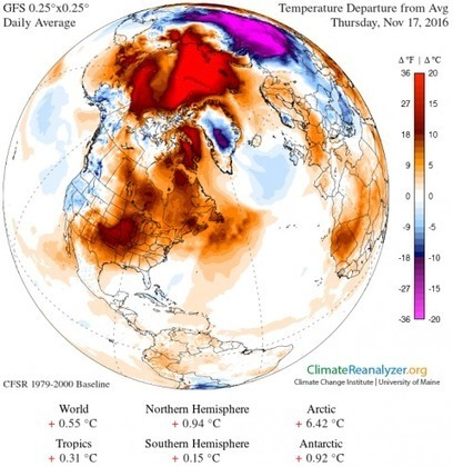 The North Pole is an insane 36 degrees warmer than normal as winter descends   iScience Teacher   Scoop.it