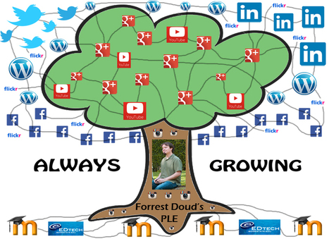 PLE Diagram | Forrest Doud: EDTECH Learning Log | Entornos Personalizados de Aprendizaje (PLE) | Scoop.it
