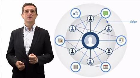 Votre site à l'heure des médias sociaux | Social media evolution | Scoop.it