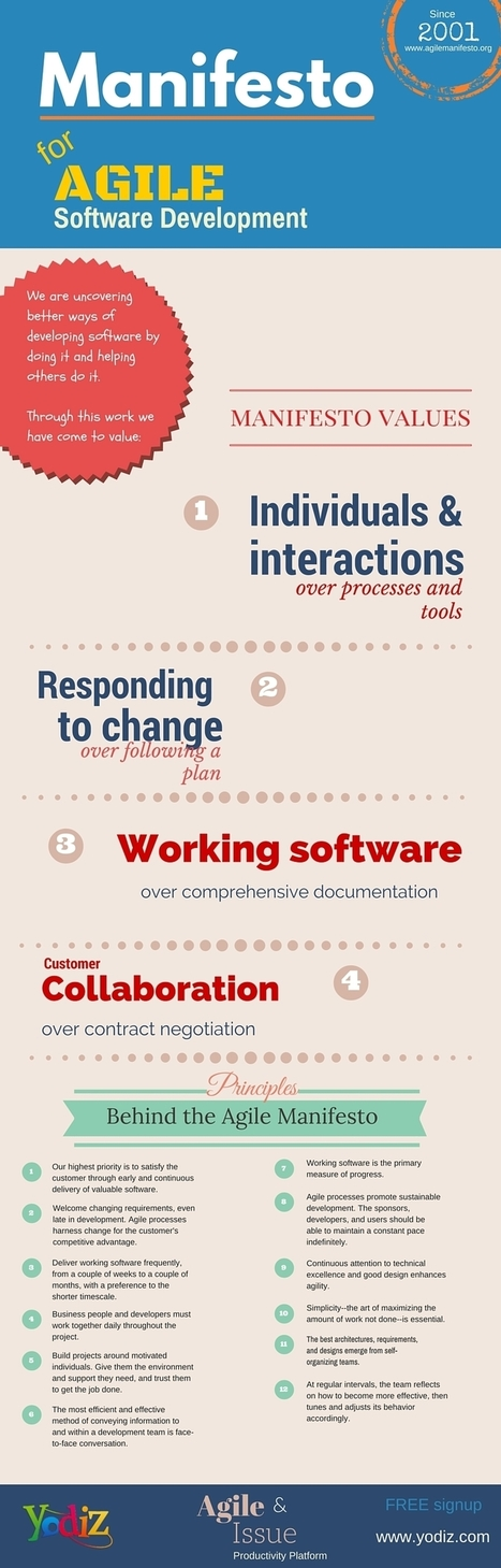 15 Anniversary of the Agile Manifesto (Infographics) | Yodiz - Agile Project Management Tool | Scoop.it